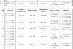 """河南职称评审最新通知!这些人可走""""绿色通道""""!"""