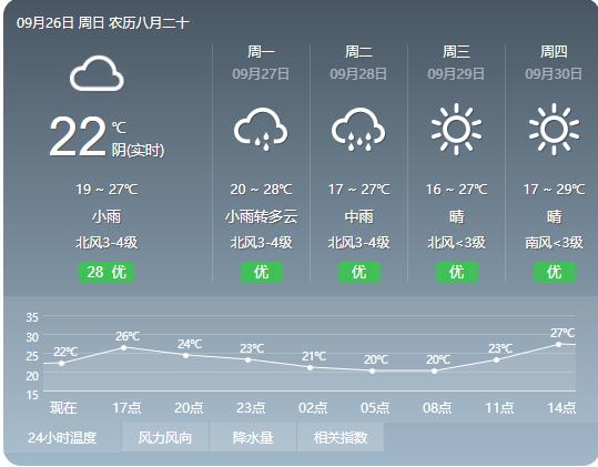连续8天橙色预警!河南再遭强降雨袭击
